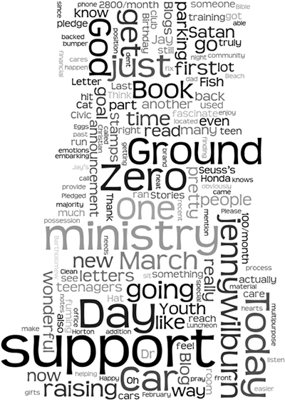 march-wordle2